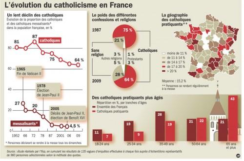 catholicisme-grand.jpg